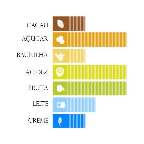 Chocolate Callebaut Ruby em Callets (2,5kg) - Callebaut