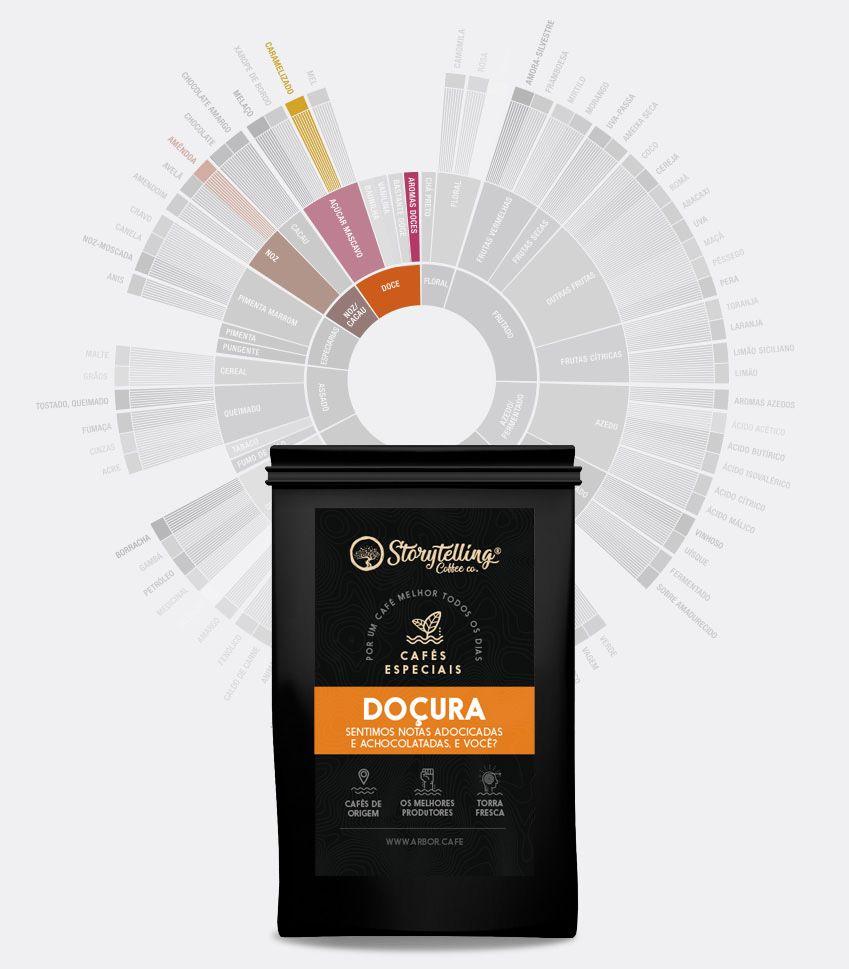 250g de Café Café Doçura - Storytelling Coffee