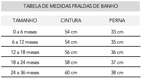 Fralda De Banho & Piscina Reutilizável Flores E Frutos Azul Claro 50+FPU Ecokids Place