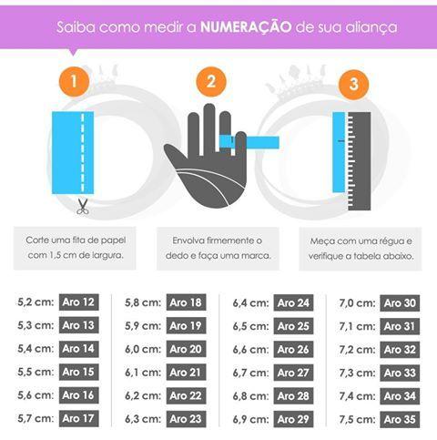 Como medir o  dedo